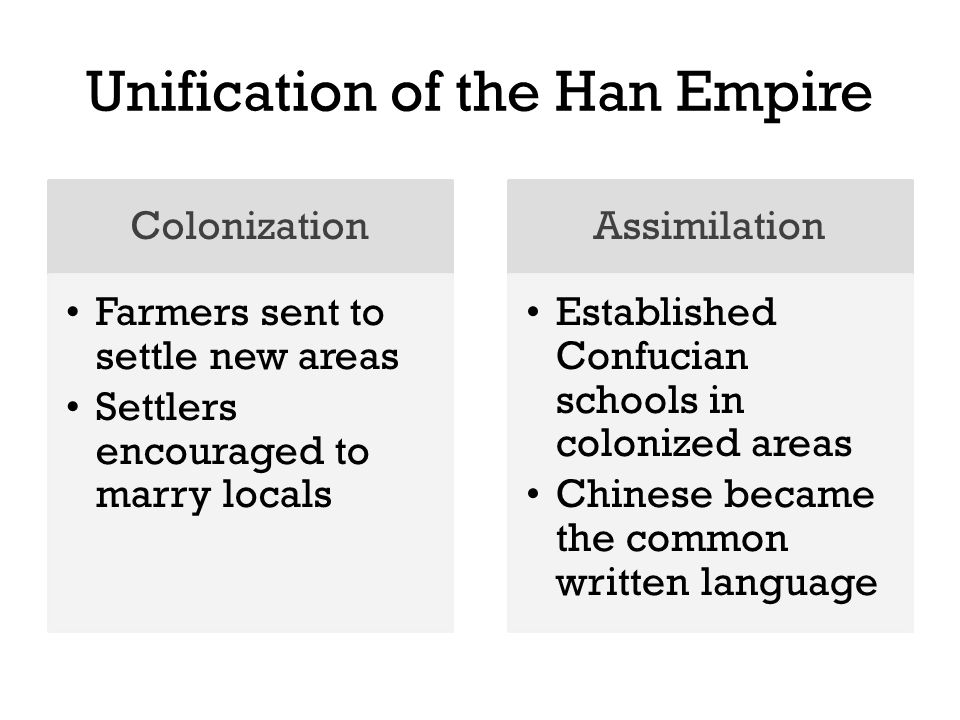 Unification of the Han Empire Colonization Farmers sent to settle new areas Settlers encouraged to marry locals Assimilation Established Confucian schools in colonized areas Chinese became the common written language