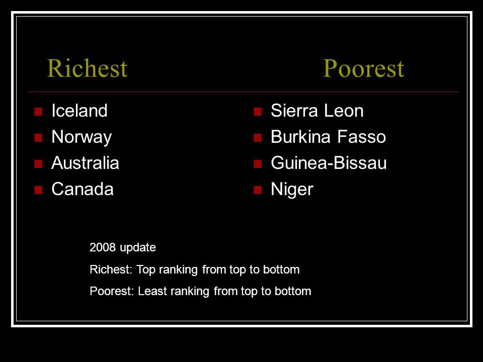 RichestPoorest Iceland Norway Australia Canada Sierra Leon Burkina Fasso Guinea-Bissau Niger 2008 update Richest: Top ranking from top to bottom Poorest: Least ranking from top to bottom