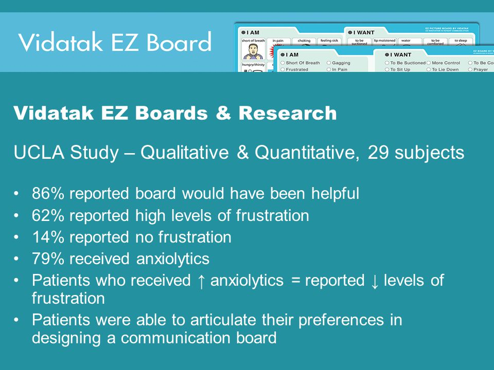 Vidatak EZ Boards & Research UCLA Study – Qualitative & Quantitative, 29 subjects 86% reported board would have been helpful 62% reported high levels of frustration 14% reported no frustration 79% received anxiolytics Patients who received ↑ anxiolytics = reported ↓ levels of frustration Patients were able to articulate their preferences in designing a communication board