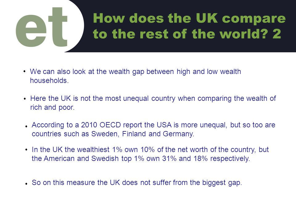 We can also look at the wealth gap between high and low wealth households. C Here the UK is not the most unequal country when comparing the wealth of