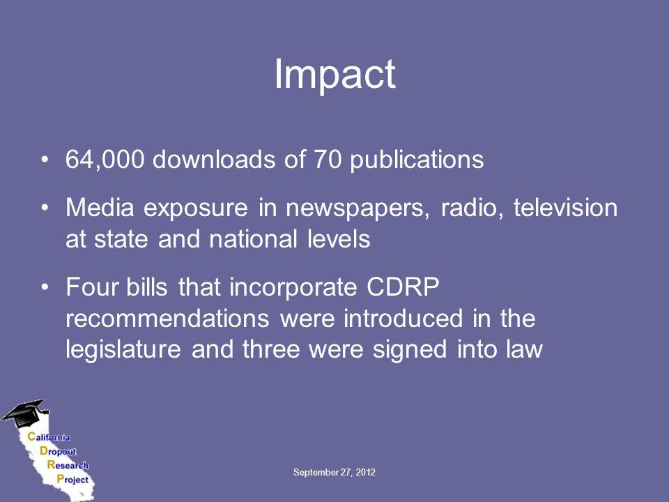 September 27, 2012 Risk Indicators SOURCE: CDRP Research Report 14