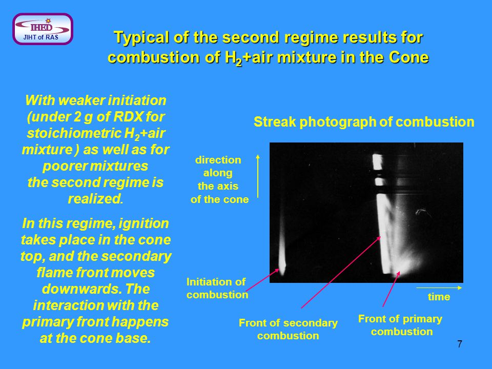 7 J IHT of RAS Initiation of combustion Front of primary combustion Front of secondary combustion Streak photograph of combustion Typical of the secon