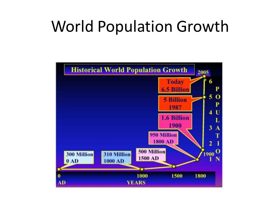 Describe what happened to Ireland's population from 1841 - 1966.
