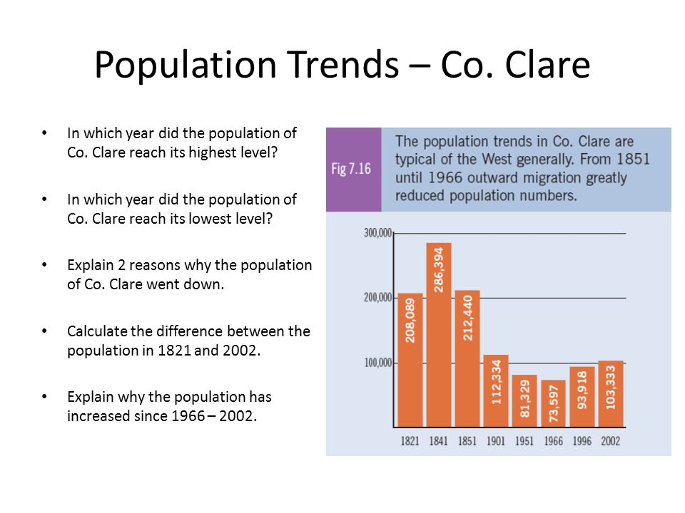 Population Trends – Co. Clare In which year did the population of Co. Clare reach its highest level? In which year did the population of Co. Clare rea