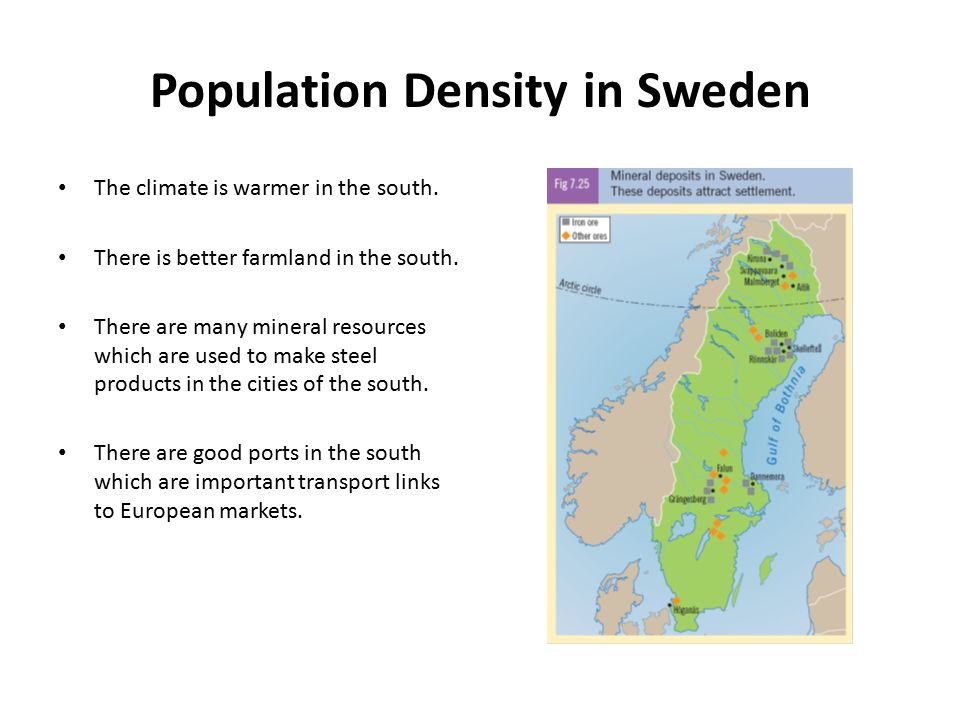 Population Density in Sweden The climate is warmer in the south. There is better farmland in the south. There are many mineral resources which are use