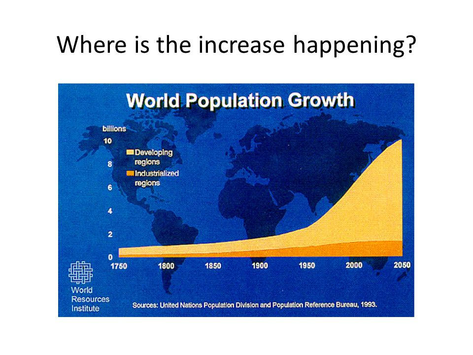 Revision Questions - Population Describe what happened to world population between 1700 and 1900.