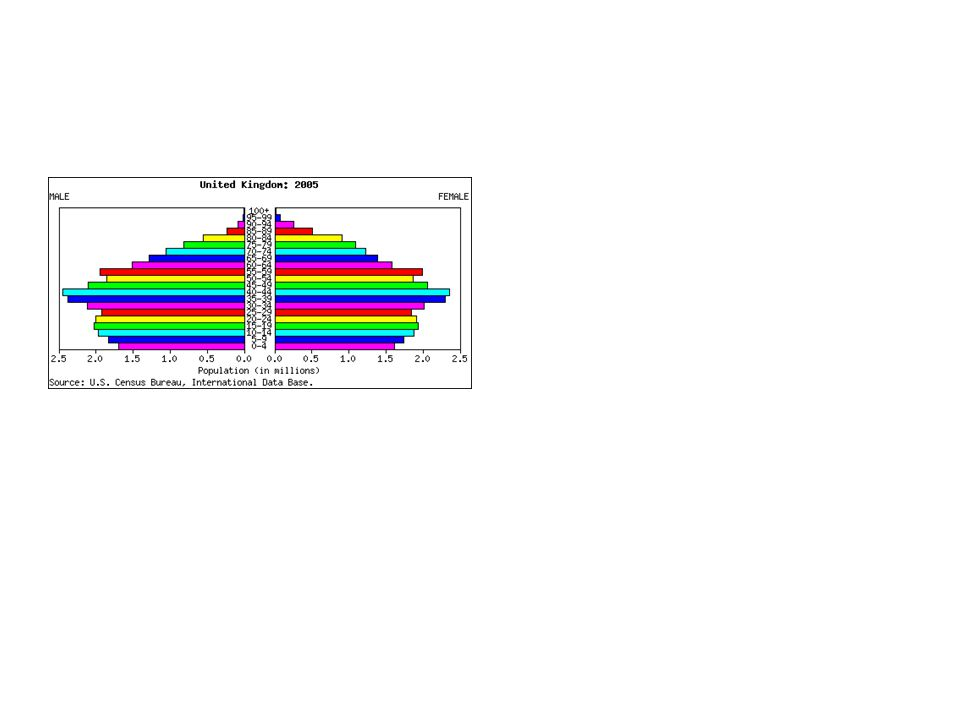 Low Population Density - Mali