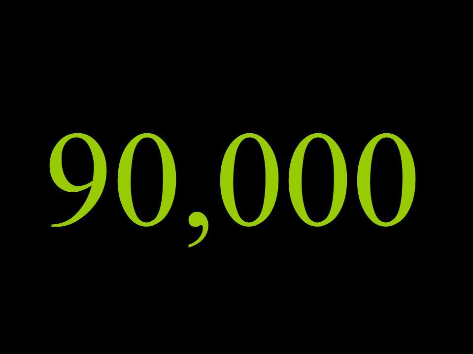 90,000