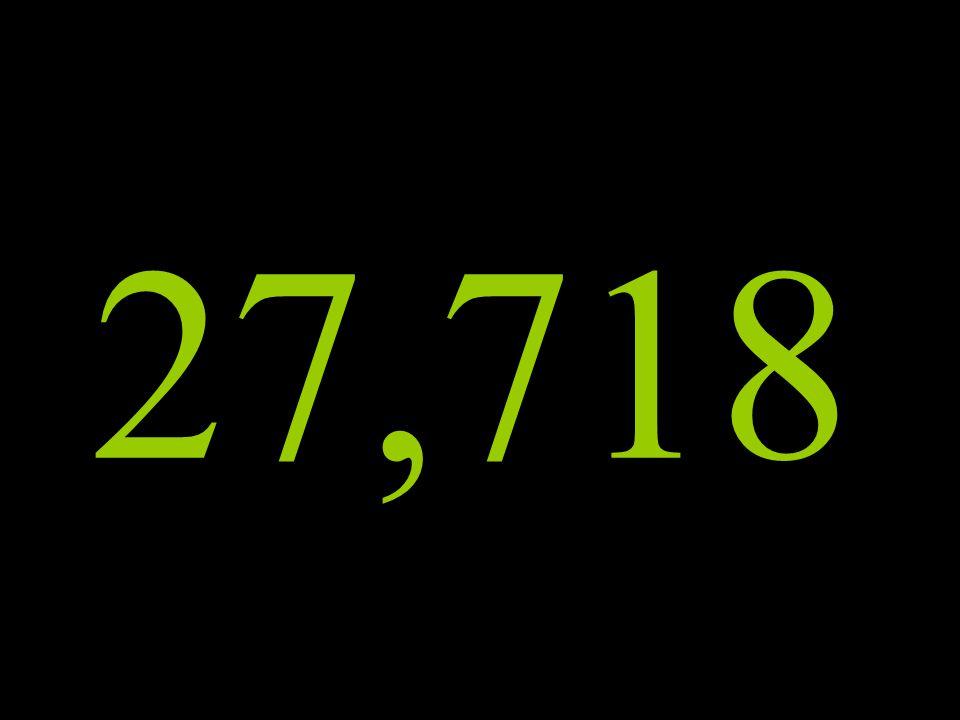 27,718