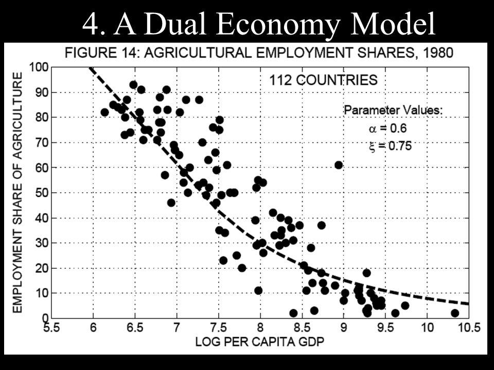4. A Dual Economy Model