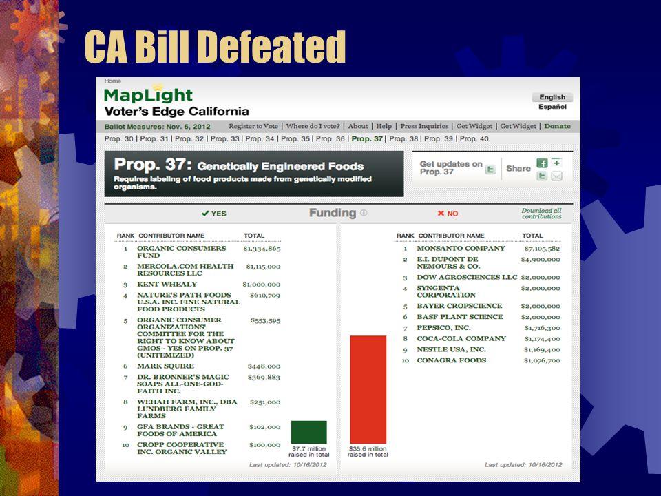 CA Bill Defeated