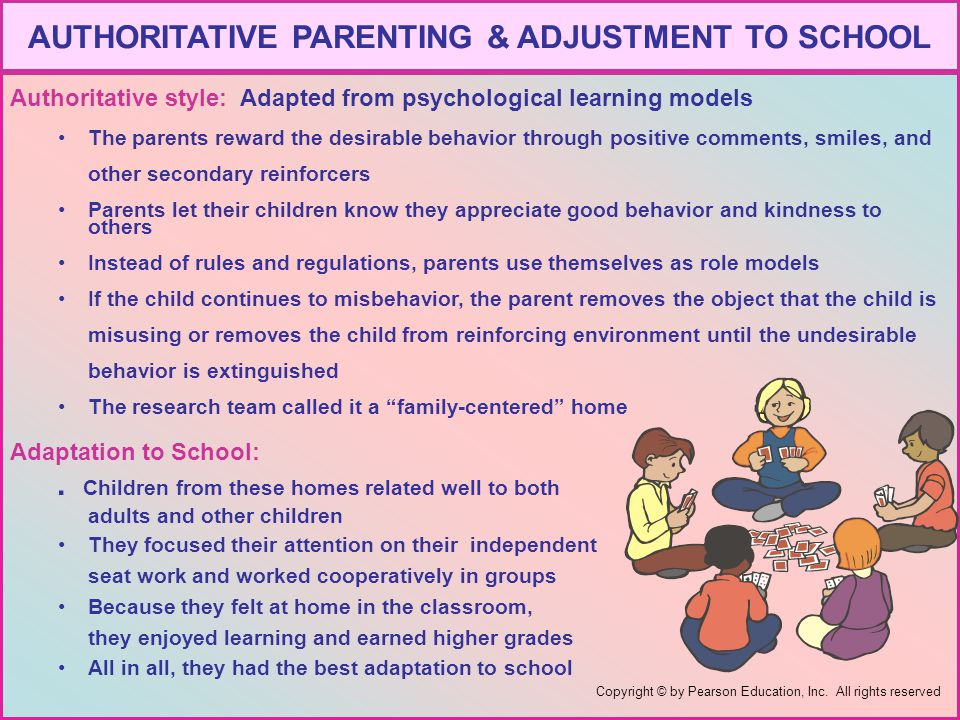 Positive parenting for the pre-school child - Free play and cooperative play; - Art play as therapeutic for children's concerns and anxieties - Children's literature as moral/ethical instruction in a language the child can understand; Three types of parenting and adjustment to school; The advantage of psychological androgyny; Establishing simple rules for indoors and outdoors.