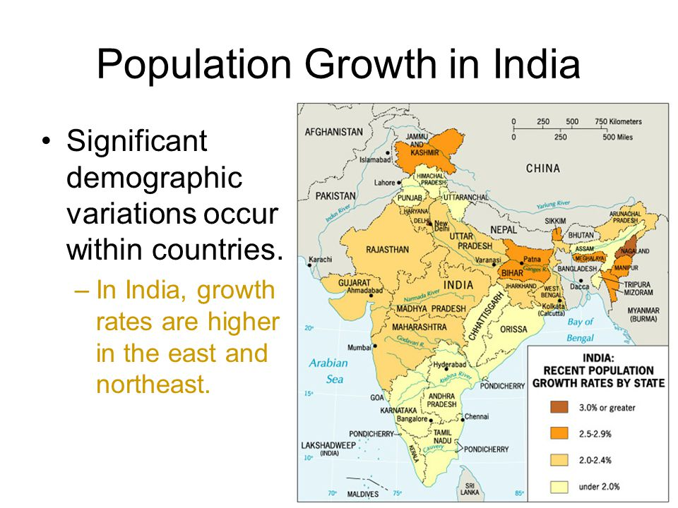 Population Growth in India Significant demographic variations occur within countries. –In India, growth rates are higher in the east and northeast.