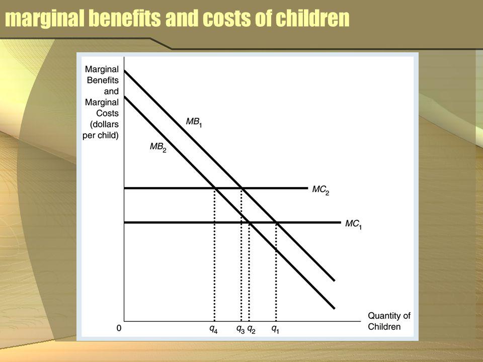 marginal benefits and costs of children