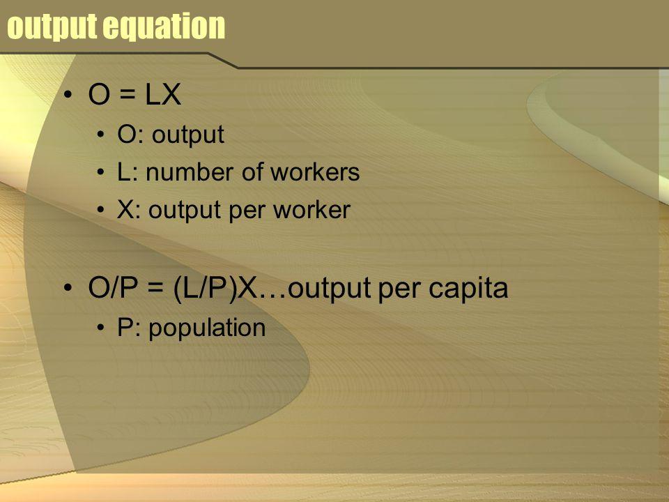 output equation O = LX O: output L: number of workers X: output per worker O/P = (L/P)X…output per capita P: population