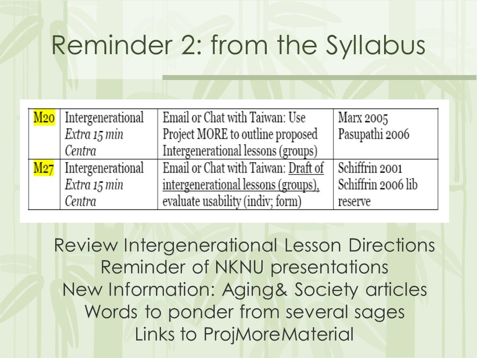 Reminder 2: from the Syllabus Review Intergenerational Lesson Directions Reminder of NKNU presentations New Information: Aging& Society articles Words to ponder from several sages Links to ProjMoreMaterial