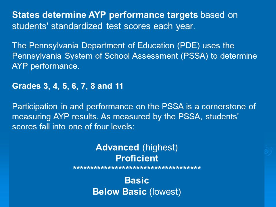 States determine AYP performance targets based on students standardized test scores each year.