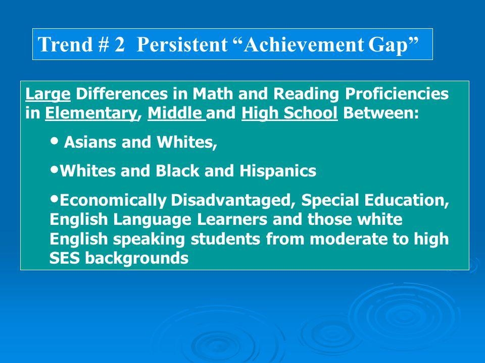 Below BasicAdvanced 11th Grade PSSA by Race 0% 10% 20% 30% 40% 50% 60% 70 % Asian White Black Hispanic
