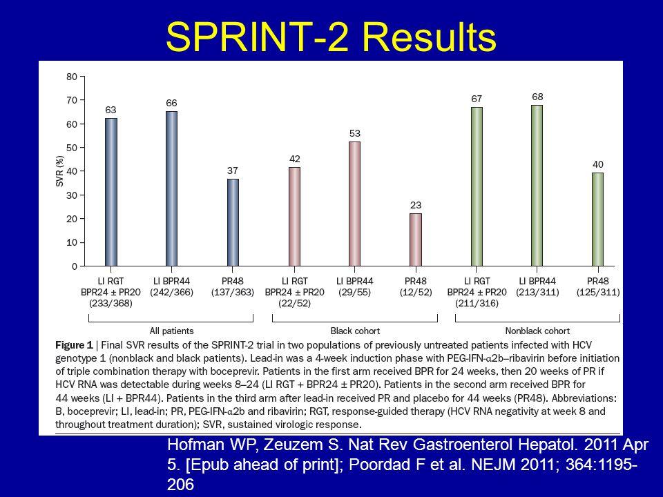 SPRINT-2 Results Hofman WP, Zeuzem S. Nat Rev Gastroenterol Hepatol.