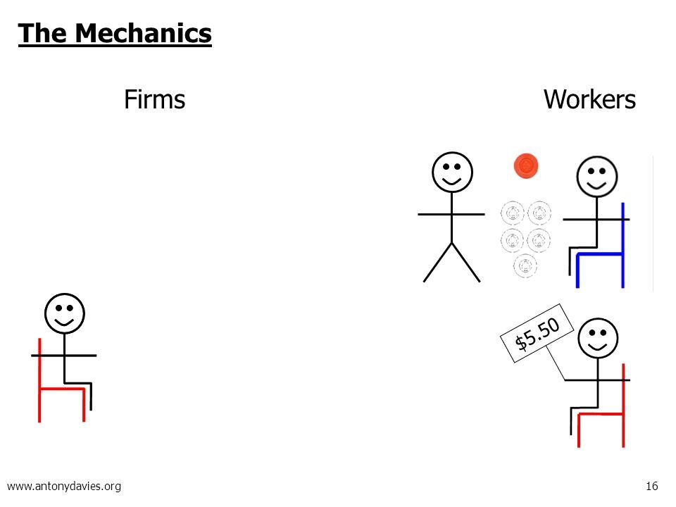 16 www.antonydavies.org The Mechanics FirmsWorkers $5.50