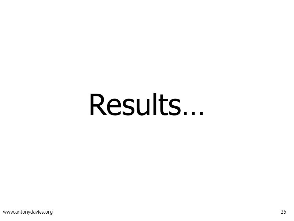 25 www.antonydavies.org Results…