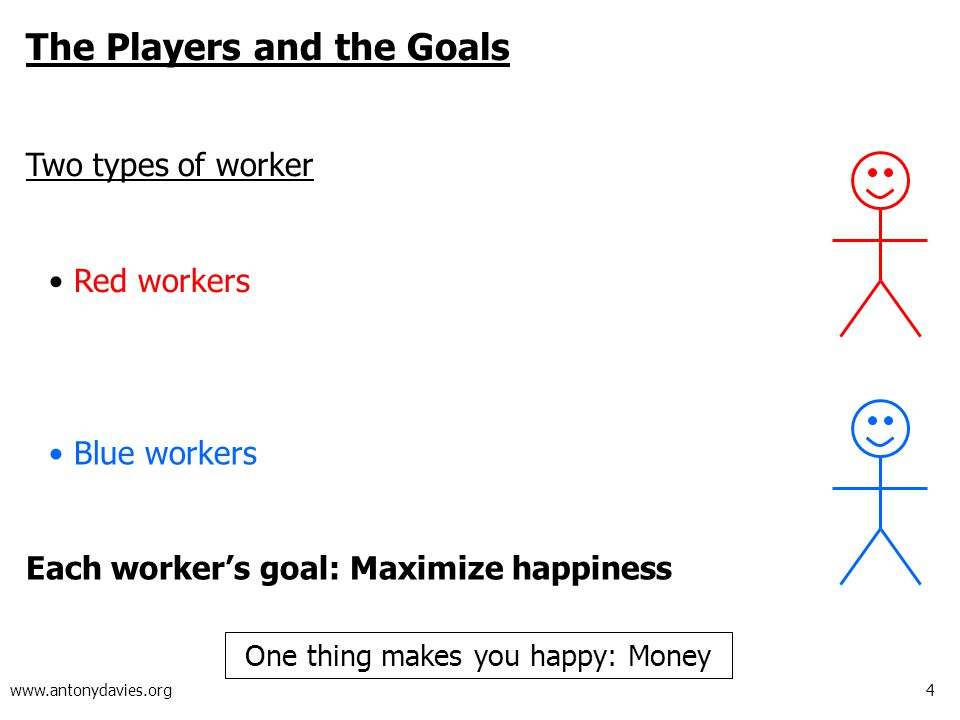 4 www.antonydavies.org The Players and the Goals Two types of worker Red workers Blue workers Each worker's goal: Maximize happiness One thing makes you happy: Money