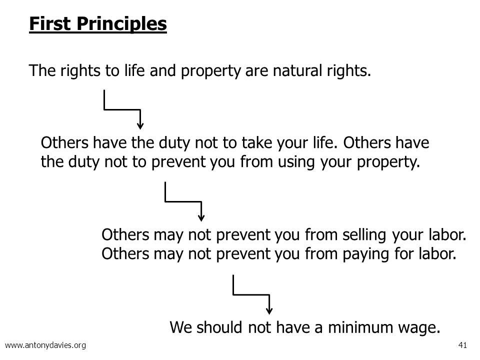 41 www.antonydavies.org First Principles The rights to life and property are natural rights.