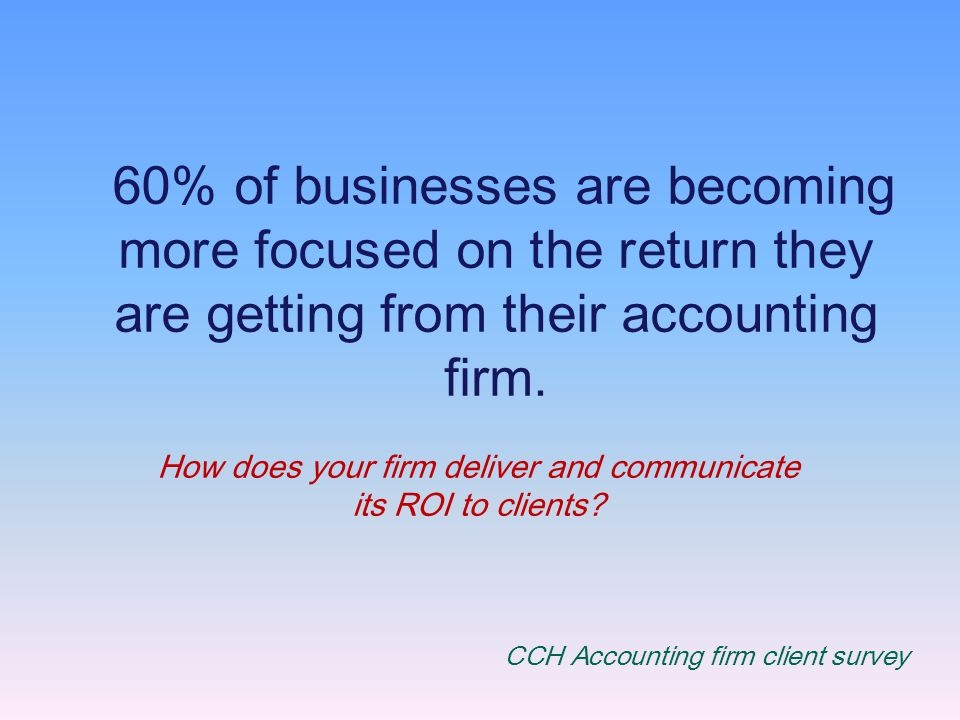 60% of businesses are becoming more focused on the return they are getting from their accounting firm.