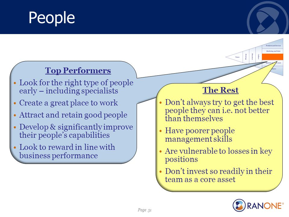 Page 31 People Top Performers Look for the right type of people early – including specialists Create a great place to work Attract and retain good people Develop & significantly improve their people's capabilities Look to reward in line with business performance The Rest Don't always try to get the best people they can i.e.