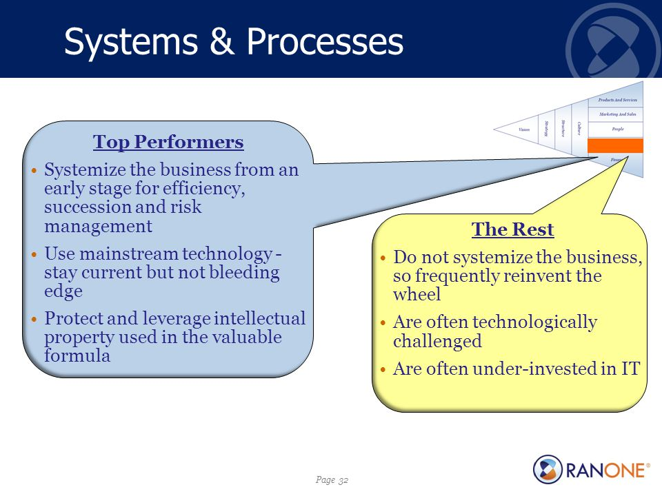Page 32 Systems & Processes Top Performers Systemize the business from an early stage for efficiency, succession and risk management Use mainstream technology - stay current but not bleeding edge Protect and leverage intellectual property used in the valuable formula The Rest Do not systemize the business, so frequently reinvent the wheel Are often technologically challenged Are often under-invested in IT