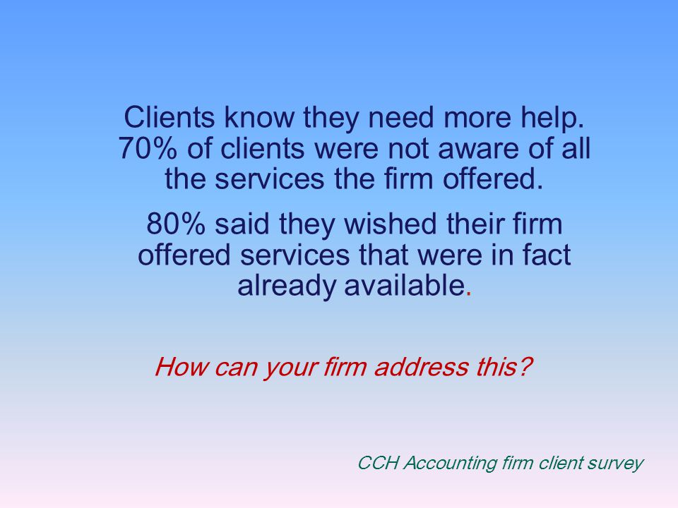 Clients know they need more help.