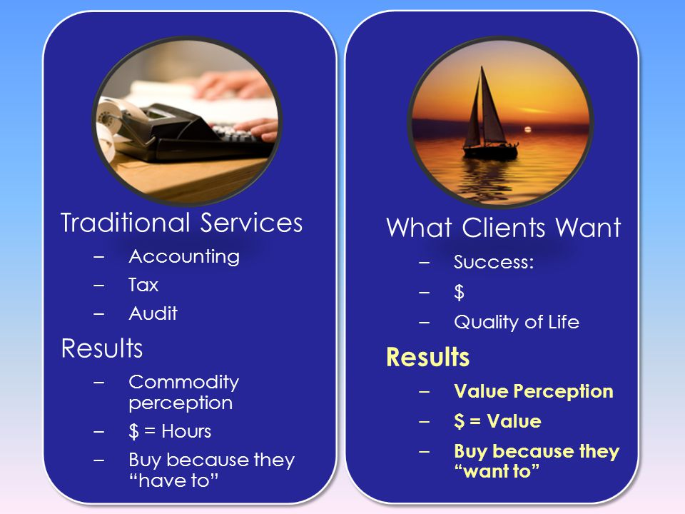Text 1 Traditional Services –Accounting –Tax –Audit Results –Commodity perception –$ = Hours –Buy because they have to What Clients Want –Success: –$–$ –Quality of Life Results – Value Perception – $ = Value – Buy because they want to