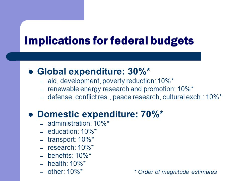 Implications for federal budgets Global expenditure: 30%* – aid, development, poverty reduction: 10%* – renewable energy research and promotion: 10%* – defense, conflict res., peace research, cultural exch.: 10%* Domestic expenditure: 70%* – administration: 10%* – education: 10%* – transport: 10%* – research: 10%* – benefits: 10%* – health: 10%* – other: 10%* * Order of magnitude estimates