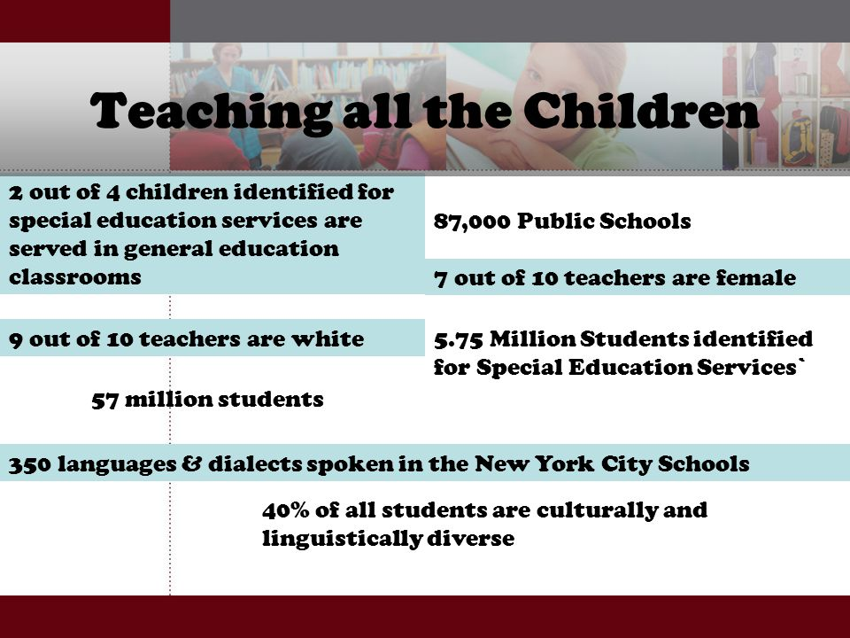 87,000 Public Schools 5.75 Million Students identified for Special Education Services` 2 out of 4 children identified for special education services are served in general education classrooms 350 languages & dialects spoken in the New York City Schools 57 million students 40% of all students are culturally and linguistically diverse 7 out of 10 teachers are female 9 out of 10 teachers are white Teaching all the Children