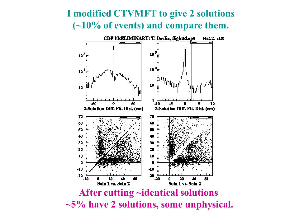 I modified CTVMFT to give 2 solutions (~10% of events) and compare them.
