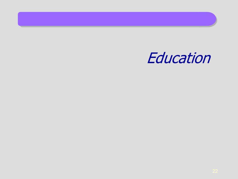 22 Education