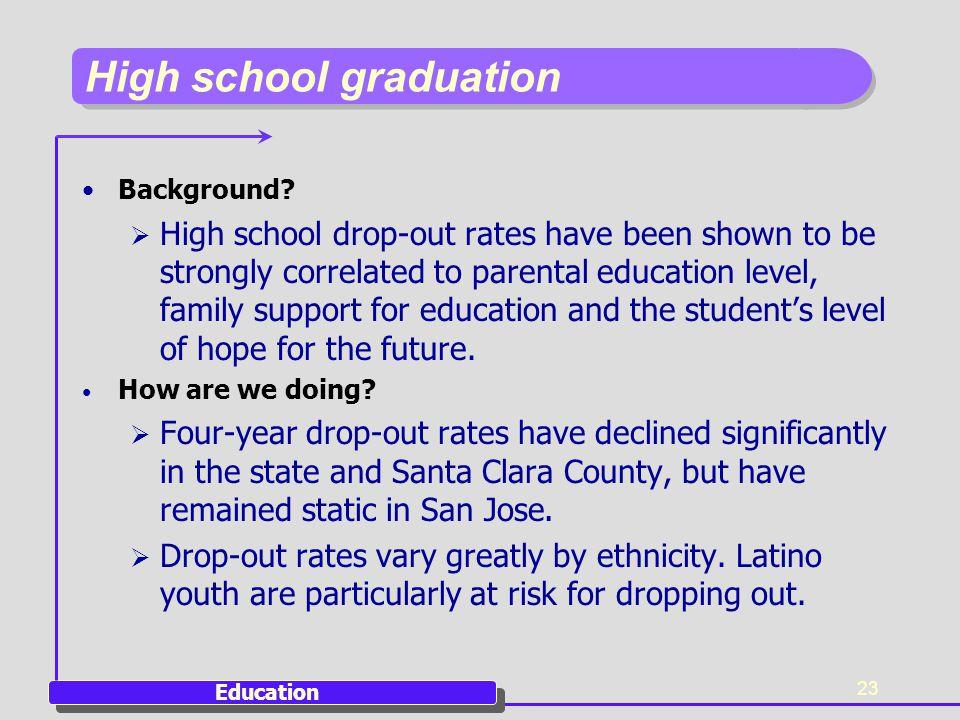 23 High school graduation Background.