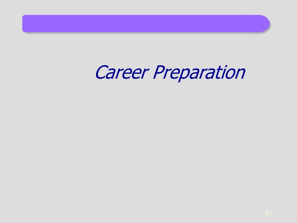 31 Career Preparation