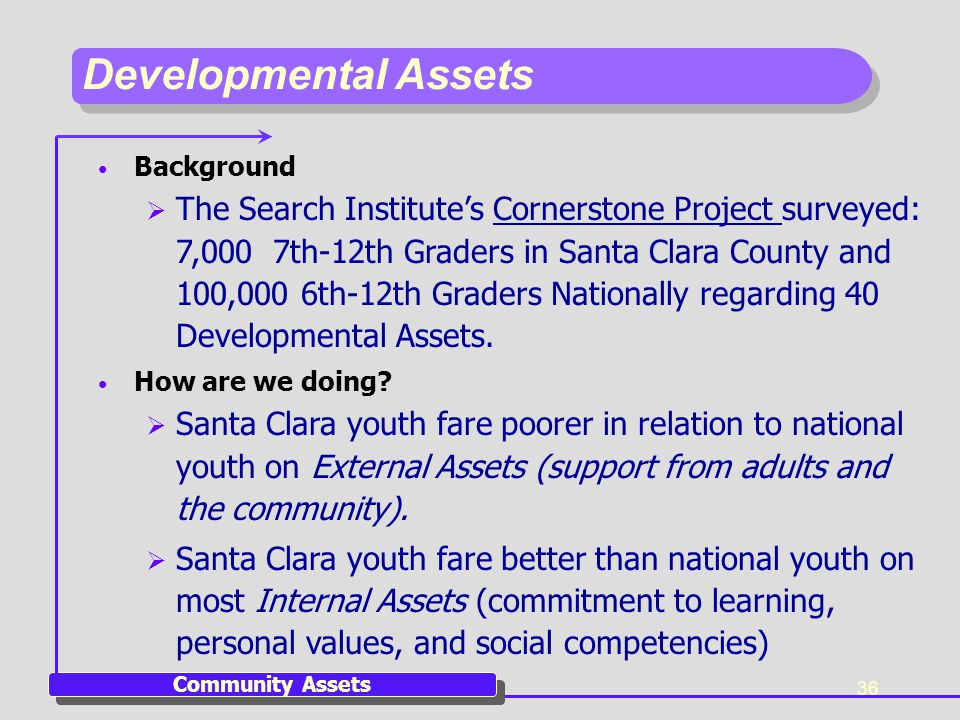 36 Background  The Search Institute's Cornerstone Project surveyed: 7,000 7th-12th Graders in Santa Clara County and 100,000 6th-12th Graders Nationally regarding 40 Developmental Assets.