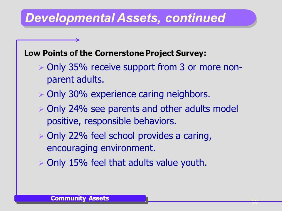 39 Low Points of the Cornerstone Project Survey:  Only 35% receive support from 3 or more non- parent adults.