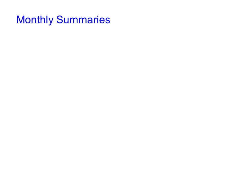 Monthly Summaries