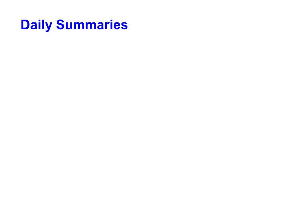 Daily Summaries