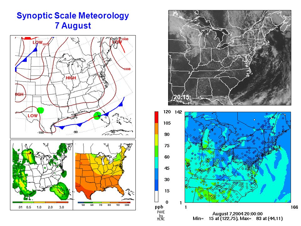 Synoptic Scale Meteorology 7 August.01 0.5 1.0 2.0 3.0 20:15