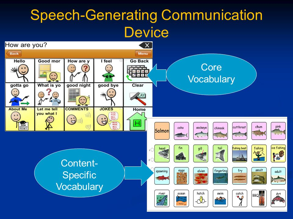 Speech-Generating Communication Device Core Vocabulary Content- Specific Vocabulary