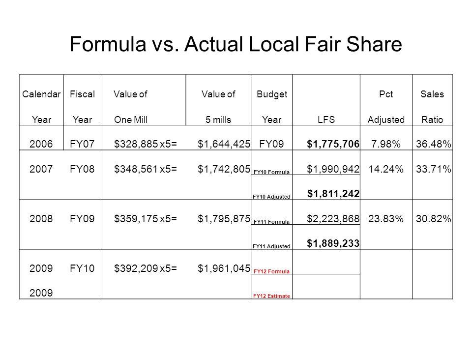 Formula vs.