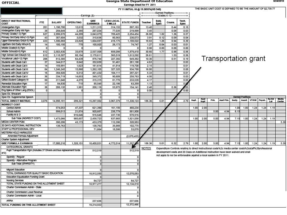 Transportation grant