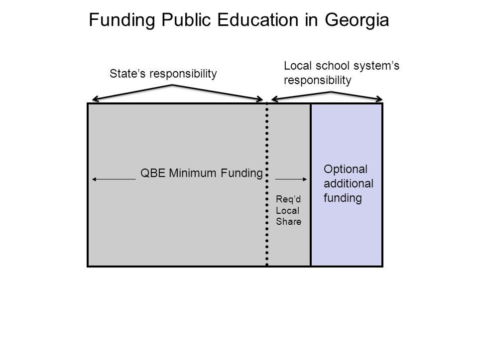 Funding Public Education in Georgia QBE Minimum Funding State's responsibility Local school system's responsibility Req'd Local Share Optional additional funding