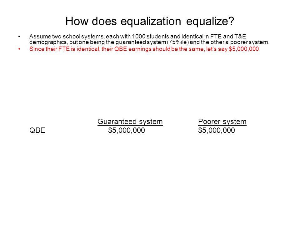 How does equalization equalize.