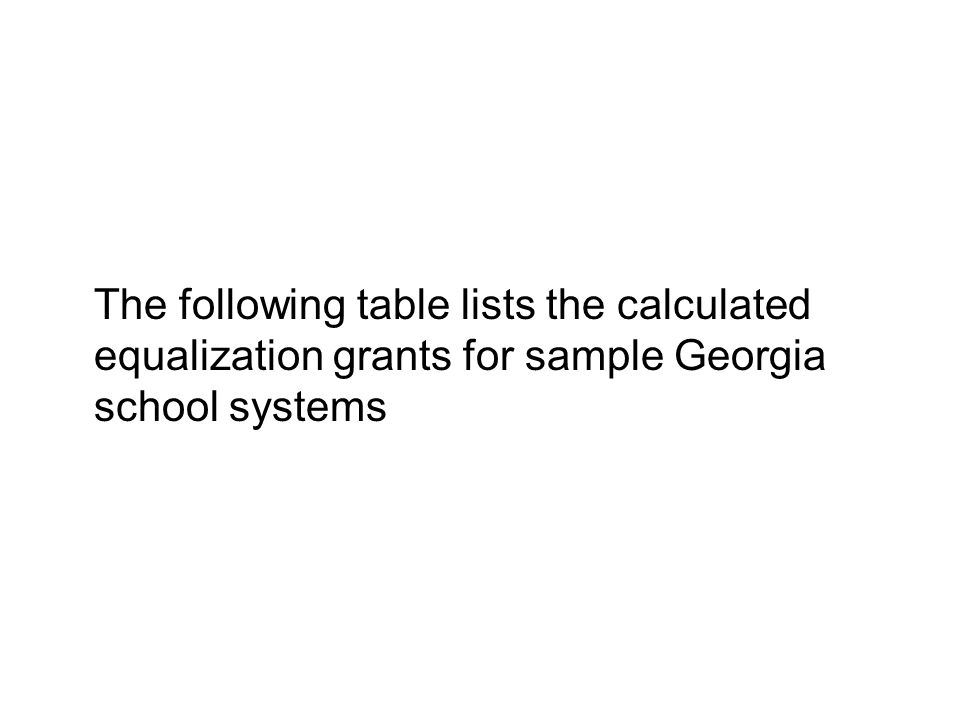 The following table lists the calculated equalization grants for sample Georgia school systems