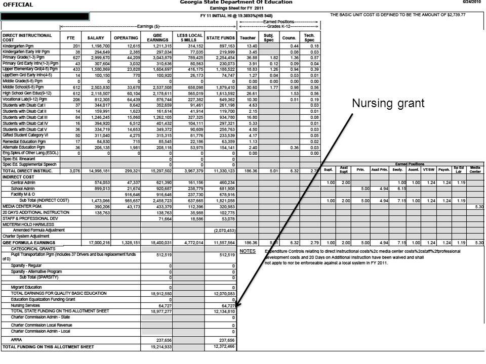 Nursing grant